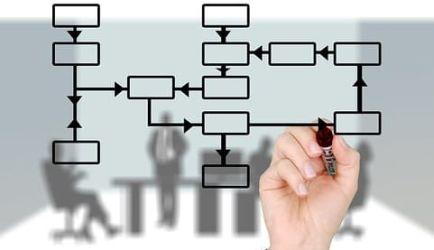 ¿Quieres estudiar FP Gestión Administrativa a Distancia? Los 3 principales Centros de Formación para estudiar