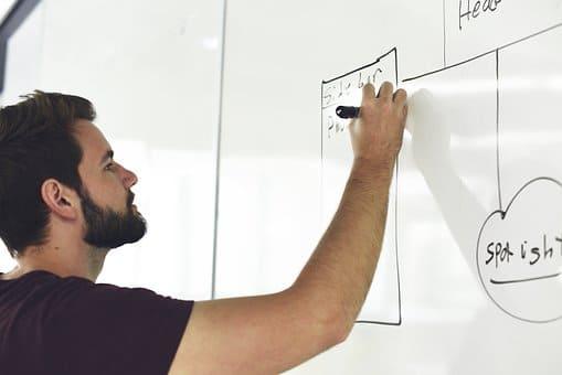Curso de Implantación de la Formación en la Empresa